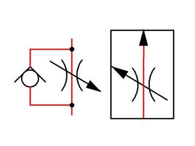 Smoor- en stroomregelkleppen