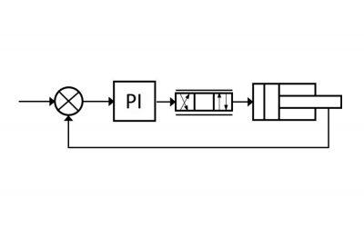Regeltechniek in Hydrauliek